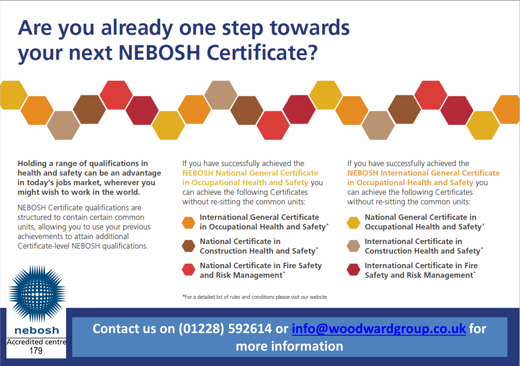 Combine Nebosh Qualifications 2 Woodward She Ltd Health And Safety